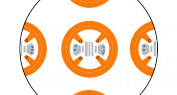 Muster von BB8