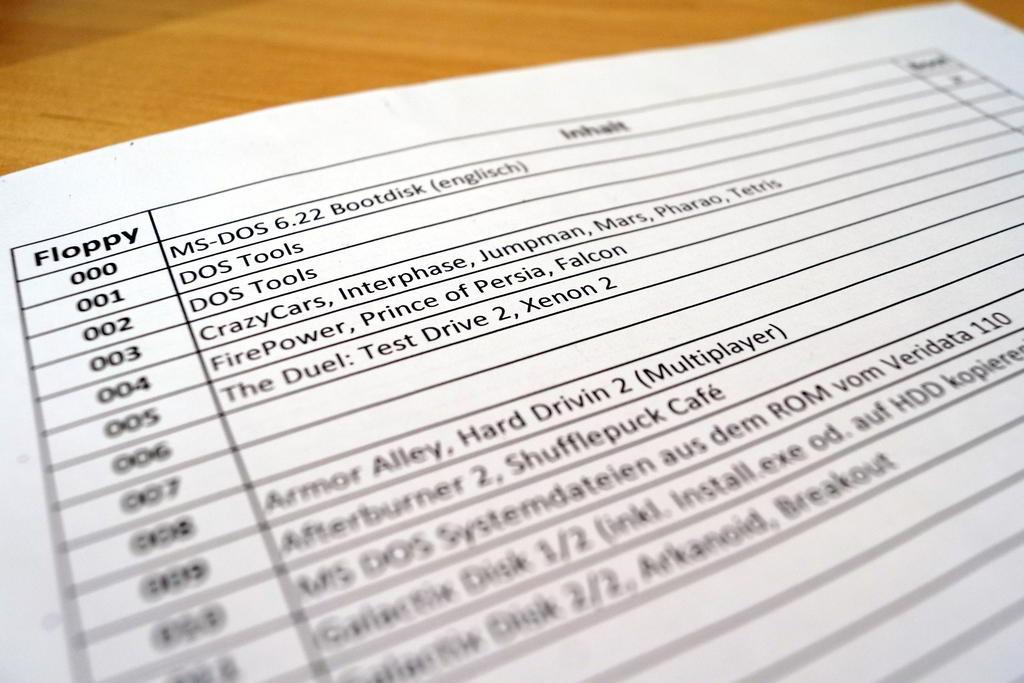 GOTEK Emulator Floppy Liste zur Übersicht